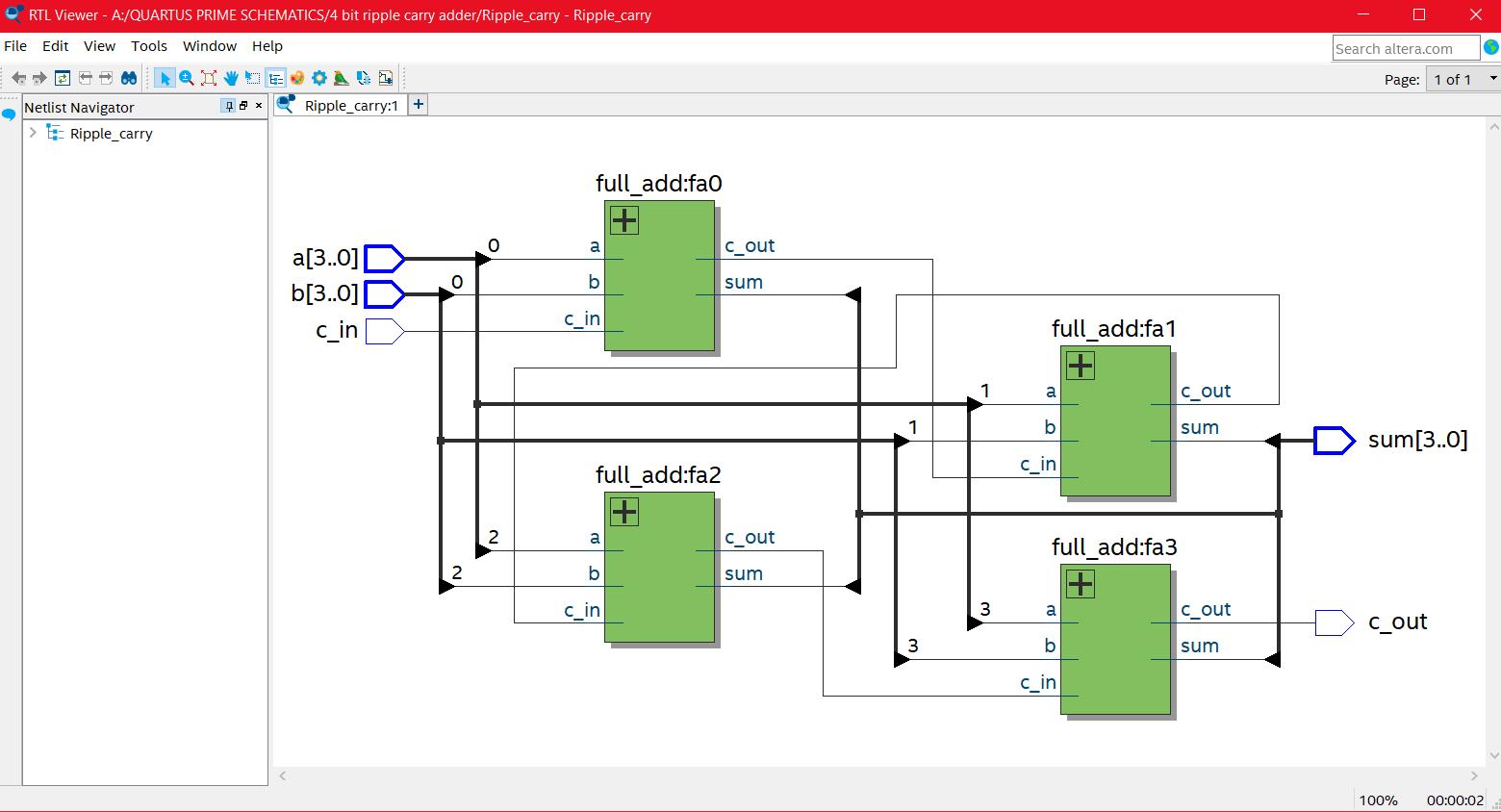 4-Bit RIPPLE CARRY Adder using Full Adder instantiations VERILOG.(Quartus prime RTL simulation) – Welcome to electromania!