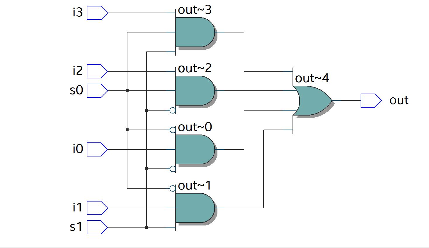 medium resolution of 4 1 mux using logic equations and conditional operator verilog