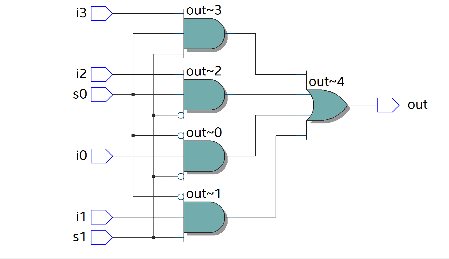 hight resolution of 4 1 mux using logic equations and conditional operator verilog
