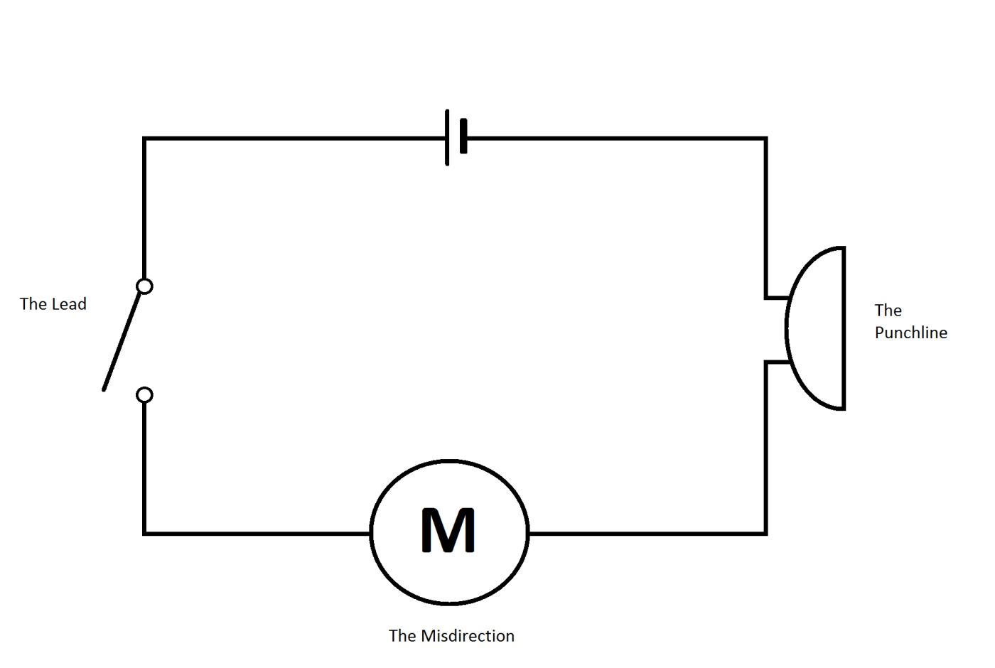 circuit diagram joke [ 1400 x 940 Pixel ]