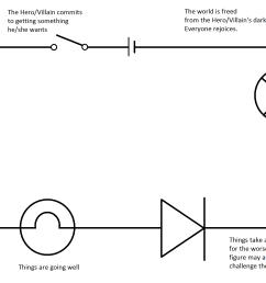 basic electric circuit diagram wiring diagram data basic circuit diagram of relay basic circuit diagram [ 2136 x 1372 Pixel ]