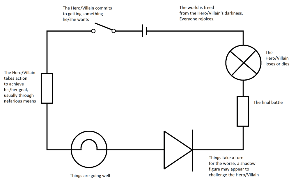medium resolution of basic electric circuit diagram wiring diagram data basic circuit diagram of relay basic circuit diagram