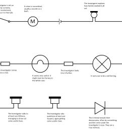 the crime genre as an electrical circuit [ 3568 x 2232 Pixel ]
