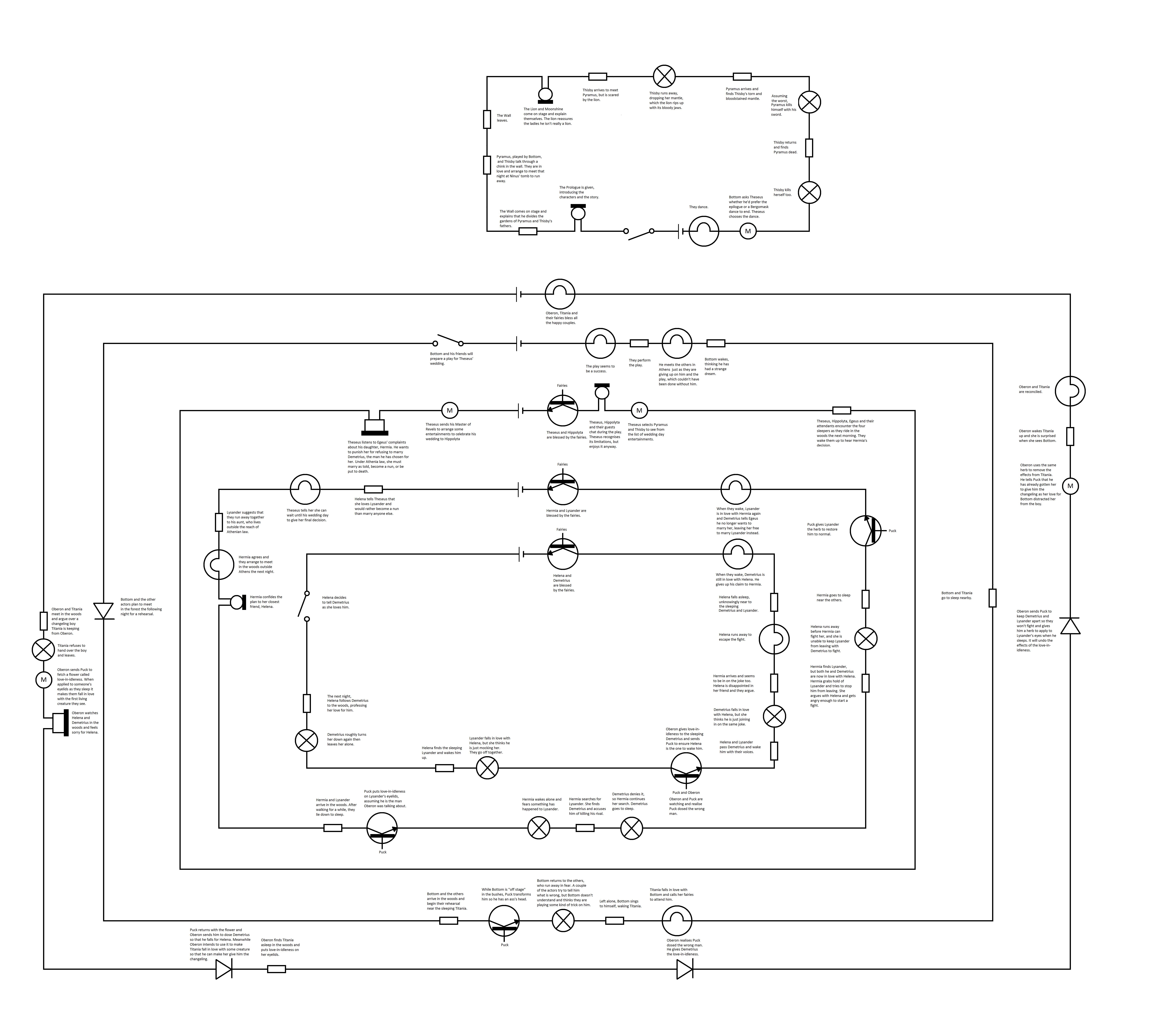 night plot diagram wiring for cat5 cable electronarrative