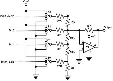 R 2r Ladder Circuit Flash ADC Wiring Diagram ~ Odicis