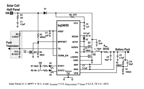 High Efficiency Synchronous Switch-Mode Charger Controller