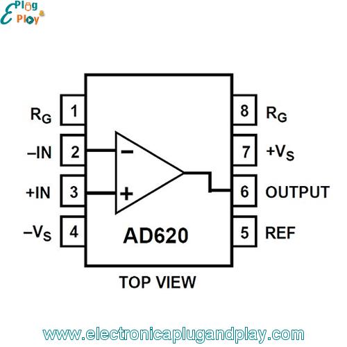 amplificador de instrumentacion ad620anz