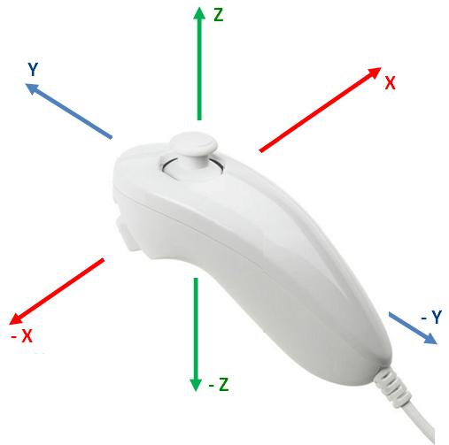 Wii Nunchuk & Arduino (2/5)