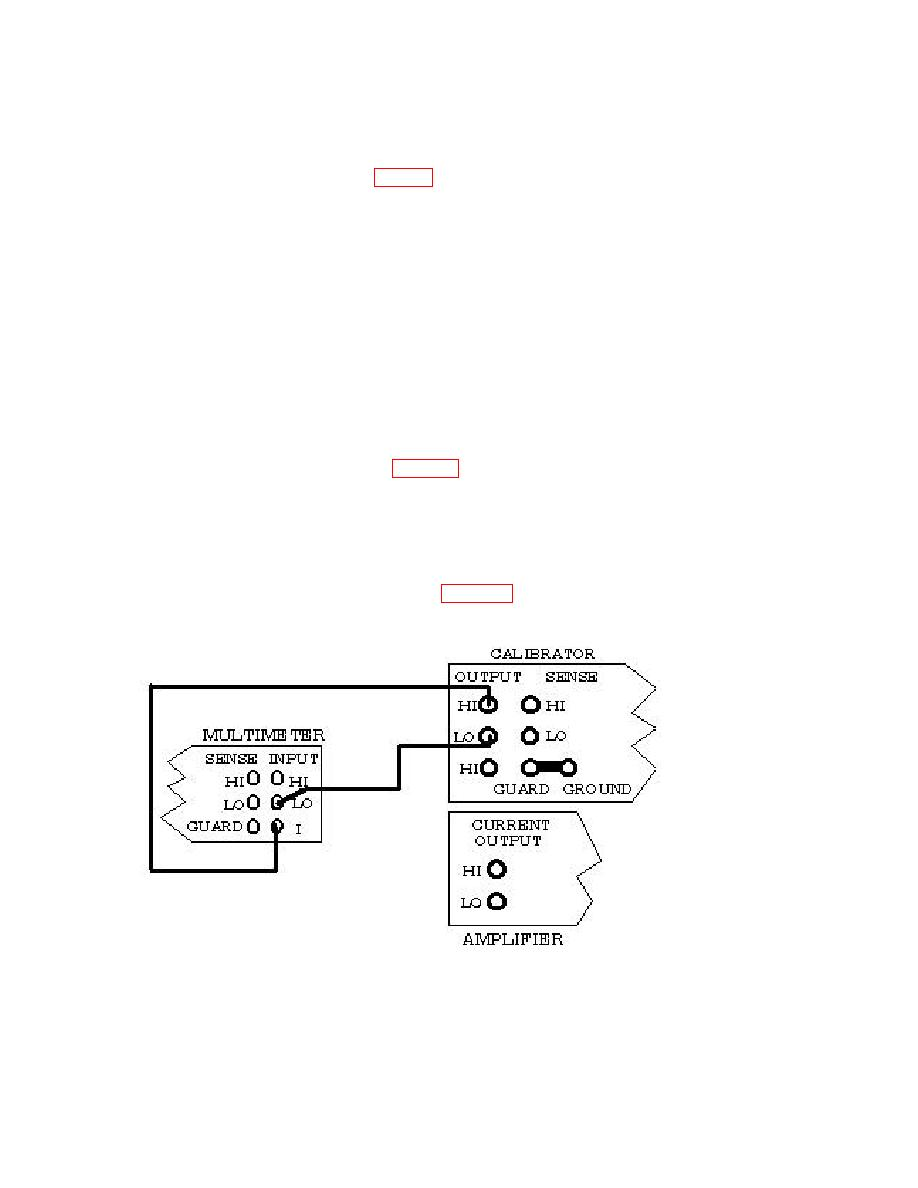 Figure 2. Dc and ac current.