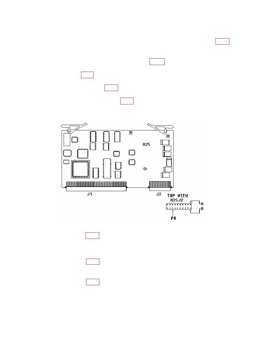 Figure 4. A25 digitizer module.