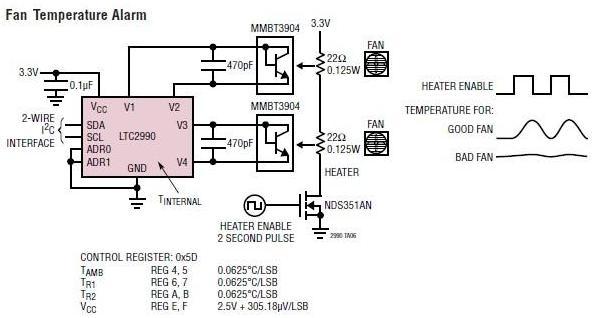 LTC2990 System Monitoring IC