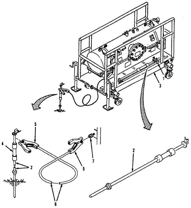 Figure 2-10. Grounding Installation.