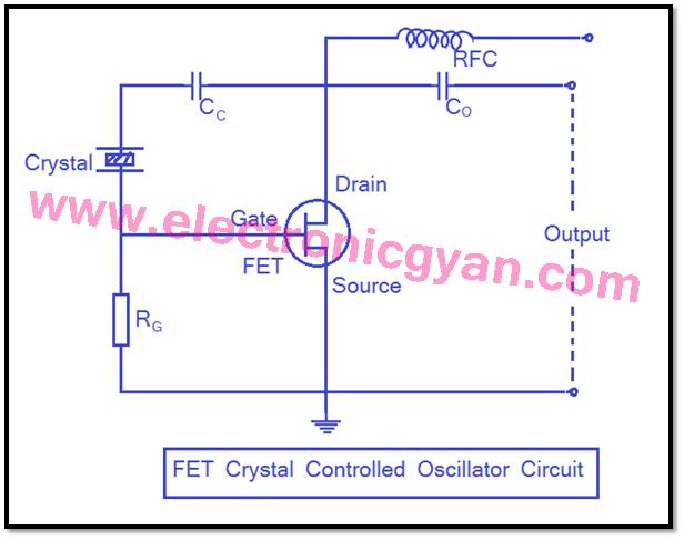 क्रिस्टल ऑसिलेटर का FET कन्ट्रोल्ड ऑसिलेटर परिपथ