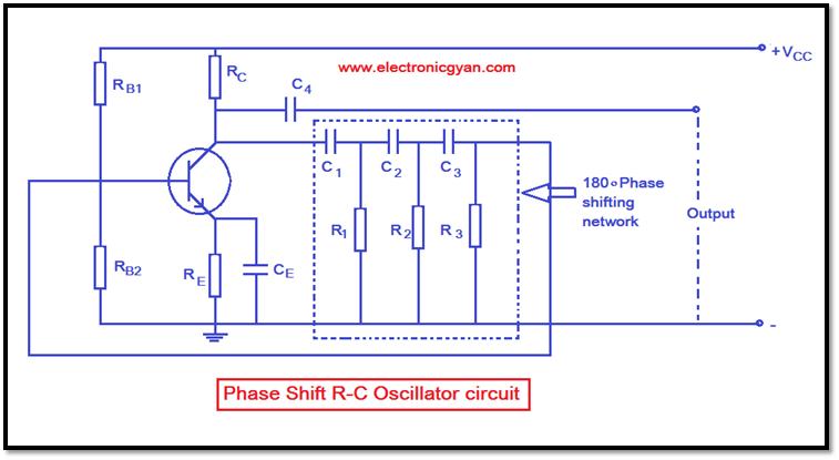 फेज शिफ्ट आर० सी०ऑसिलेटर सर्किट (Phase