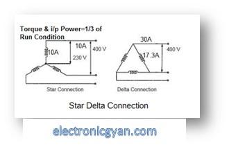 wiring diagram for star delta motor starter mercedes sprinter ignition switch क प रय ग म टर य ज त ह