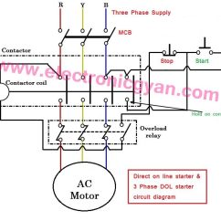 Motor Starter Wiring Diagram Discovery 2 Srs Direct On Line क य ह 3 Phase Dol