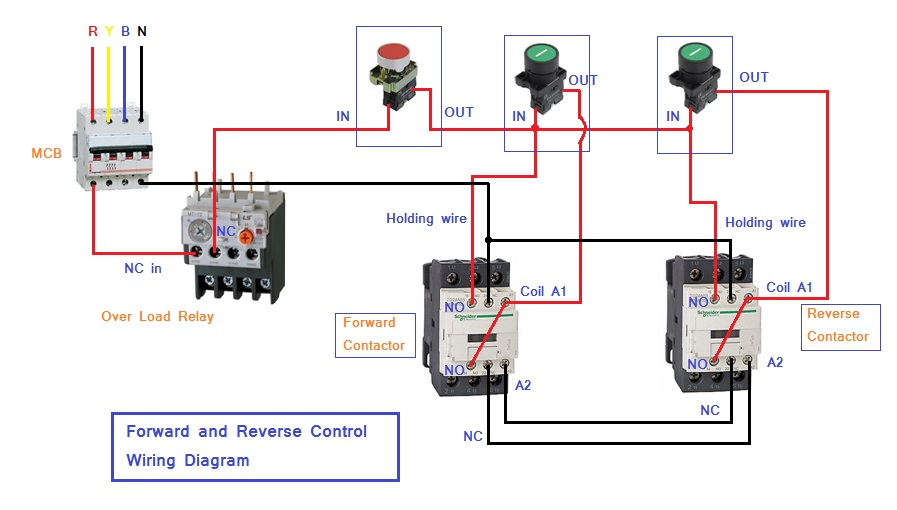 motor starter wiring diagram automotive symbols direct on line क य ह 3 phase dol forward reverse and control circuit