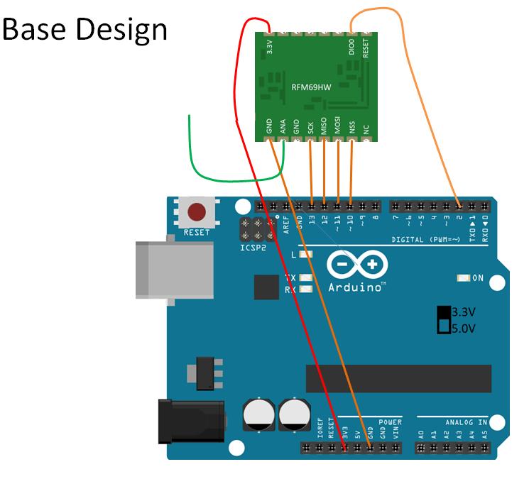 Re Cb750k4 Bare Essential Wire Diagrams