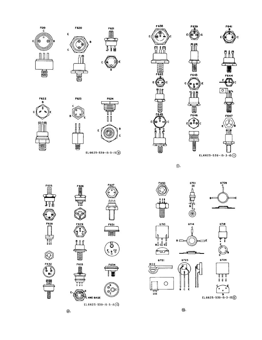 Figure D-1 Π. Transistor outline drawings (Part 9 of 20)