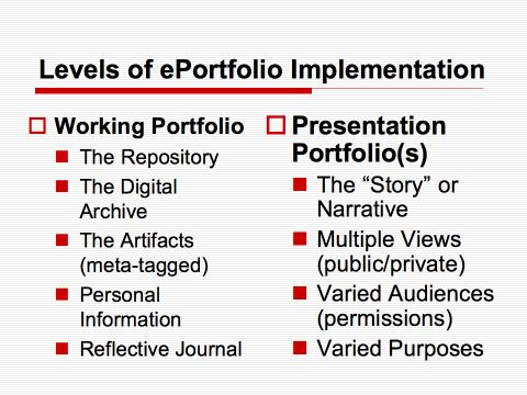 Slides and Notes for ePortfolios & Adult Learning