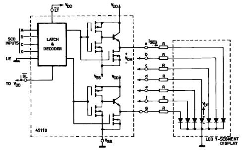 BCD to 7 Segment Display
