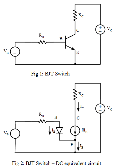Bjt Common Emitter Output Characteristics Using Pspice