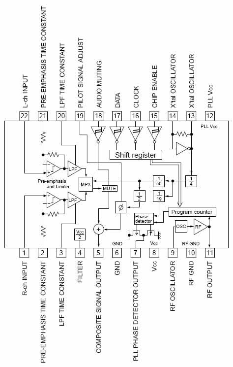 stereo coder multiplexer