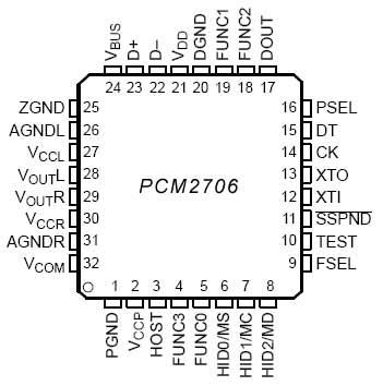 PCM2706 High Fidelity USB Soundcard / USB Headphones