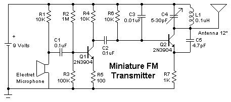 fm transmitters download antivirus timeline pictures posters rh yudiweb wordpress com mini fm radio broadcast transmitter mini fm broadcast transmitter