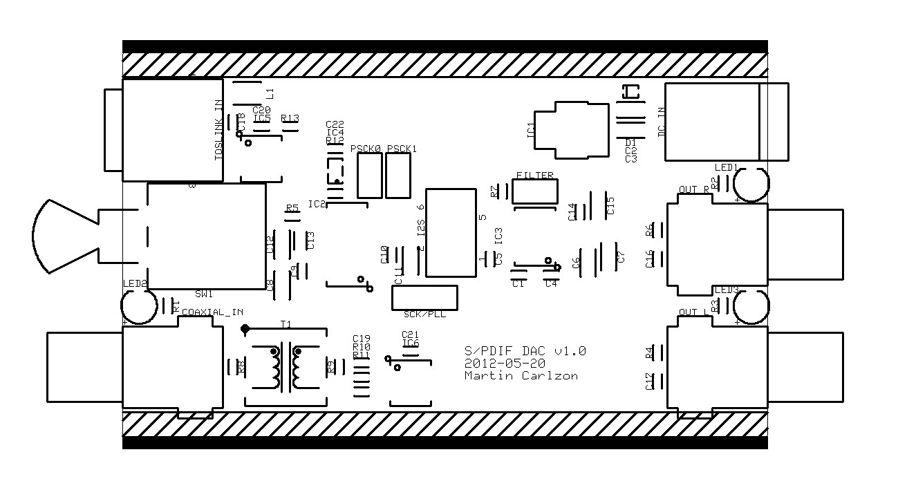 PCM5102 Burr-Brown DAC with DIR9001 SPDIF Receiver