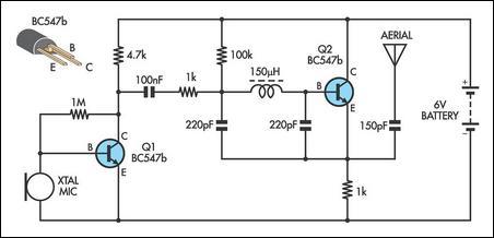 Simple AM Transmitter