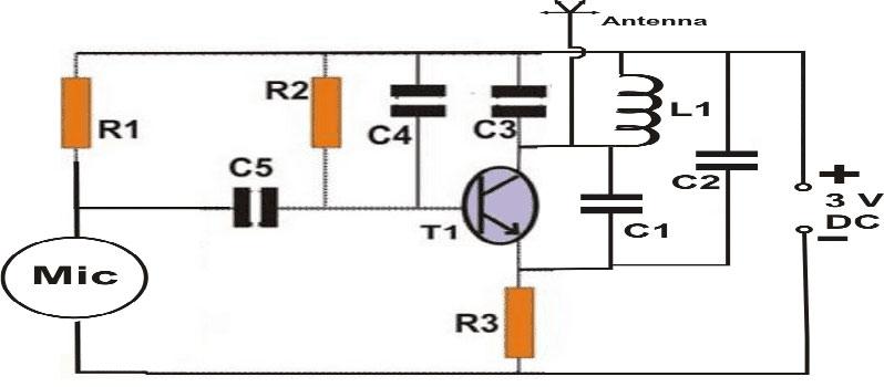 Electronics-DIY.com