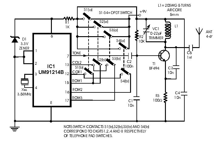 Radio Remote Control using DTMF