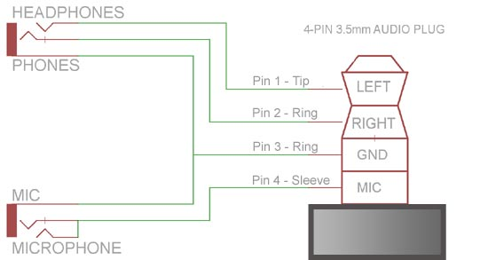 Apple Headphone Wiring Diagram