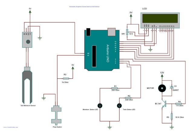مخطّط دارة نظام ريّ آليّ باستخدام الأردوينو