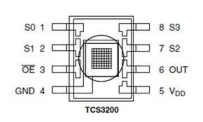 TCS3200 الشكل (4): مخطط الحسّاس