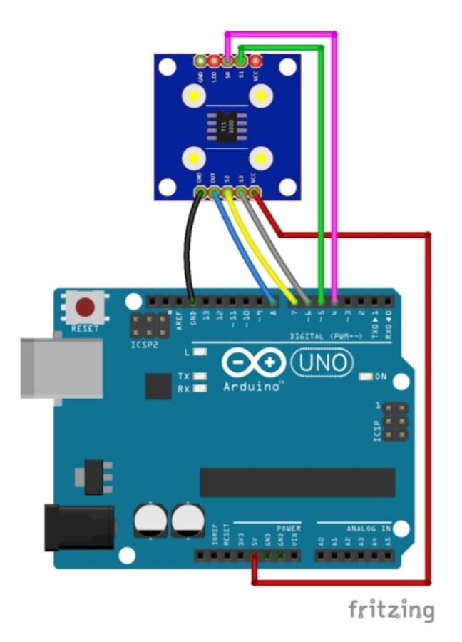 مع الاردوينو TCS3200 الشكل (5): مخطّط توصيل الحسّاس