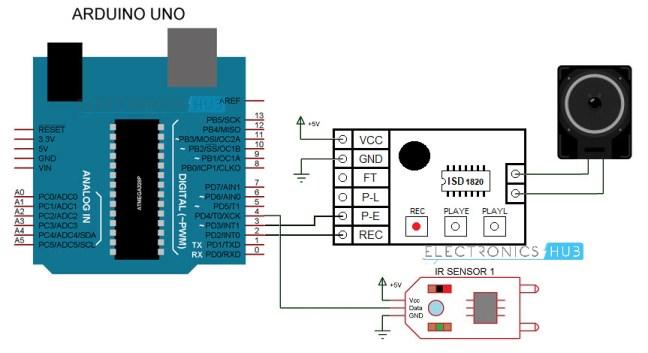 الشّكل (4): مخطّط الدّارة المستخدمة لهذا المشروع