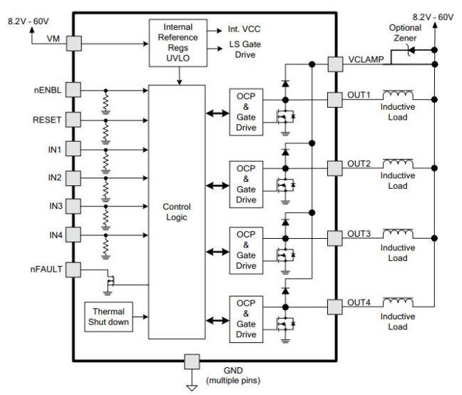 مخطط الدارة DRV8803 مأخوذ من جداول المواصفات.
