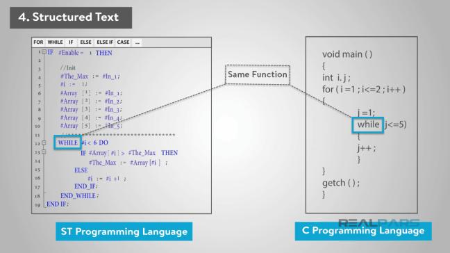 مقارنة بين لغتي C وST.