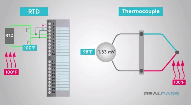 يوضّح مقارنة بين كواشف RTD والمزدوجات الحراريّة.
