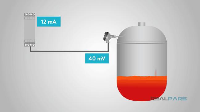 آليّة عمل ناقل الحرارة.