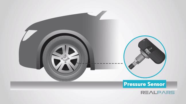 استعمال حساس الضغط في إطارات السيارات