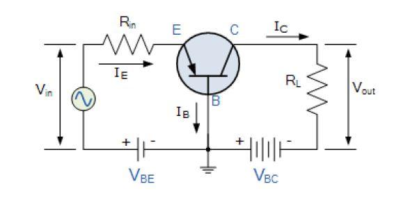 توصيلة القاعدة المشتركة (حقوق الصورة: موقع electronics-tutorials)