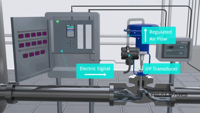 جهاز تحويل الإشارة الكهربائية (حقوق الصورة: موقع electronics tutorials )