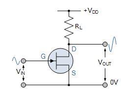 وصلة المنبع المشترك CS لترانزستور JFET (حقوق الصورة: موقع electronics tutorials)