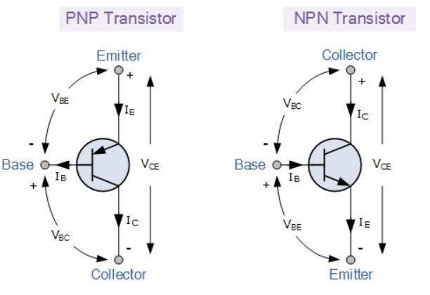 ترانزستور BJT بنوعيه NPN وPNP