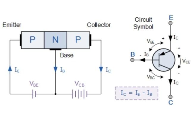 بنية الترانزستور PNP
