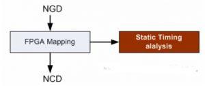 يوضح عملية الربط (حقوق الصورة: موقع realpars )