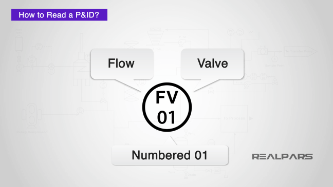 رمز FV01